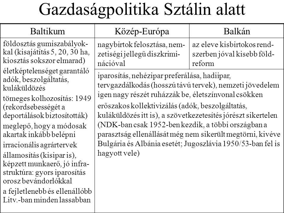 Gazdaságpolitika Sztálin alatt BaltikumKözép-EurópaBalkán földosztás gumiszabályok- kal (kisajátítás 5, 20, 30 ha, kiosztás sokszor elmarad) életképte