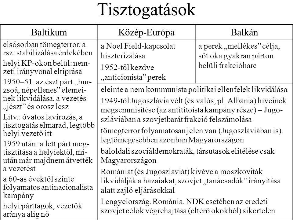 Tisztogatások BaltikumKözép-EurópaBalkán elsősorban tömegterror, a rsz. stabilizálása érdekében helyi KP-okon belül: nem- zeti irányvonal eltiprása 19
