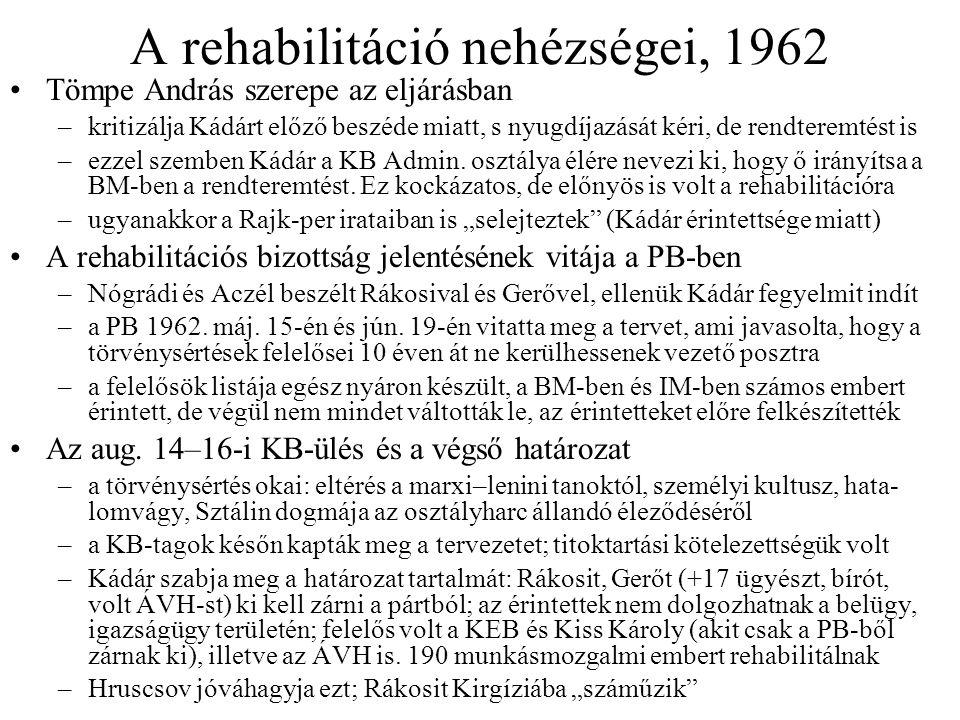 A rehabilitáció nehézségei, 1962 Tömpe András szerepe az eljárásban –kritizálja Kádárt előző beszéde miatt, s nyugdíjazását kéri, de rendteremtést is