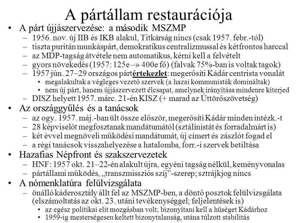 A pártállam restaurációja A párt újjászervezése: a második MSZMP –1956. nov. új IIB és IKB alakul, Titkárság nincs (csak 1957. febr.-tól) –tiszta puri