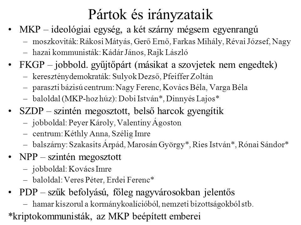 Pártok és irányzataik MKP – ideológiai egység, a két szárny mégsem egyenrangú –moszkoviták: Rákosi Mátyás, Gerő Ernő, Farkas Mihály, Révai József, Nag