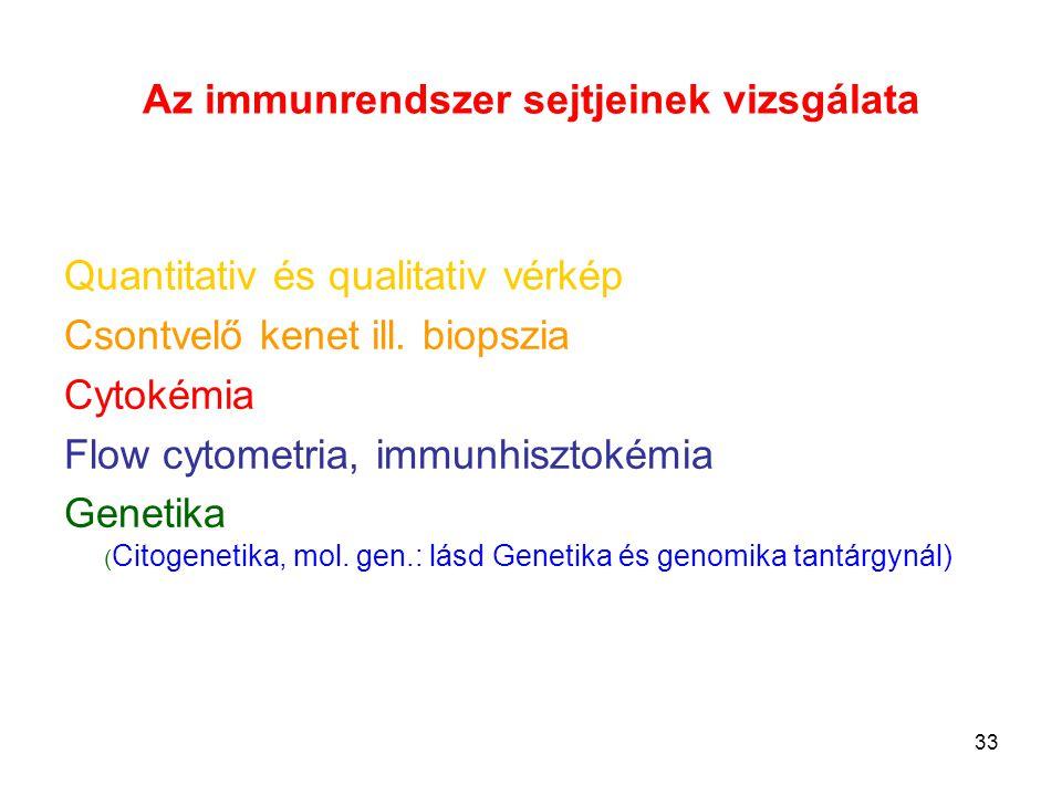 33 Az immunrendszer sejtjeinek vizsgálata Quantitativ és qualitativ vérkép Csontvelő kenet ill. biopszia Cytokémia Flow cytometria, immunhisztokémia G