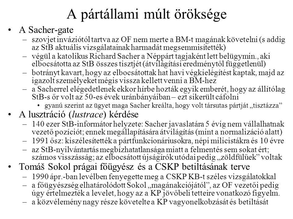 A pártállami múlt öröksége A Sacher-gate –szovjet inváziótól tartva az OF nem merte a BM-t magának követelni (s addig az StB aktuális vizsgálatainak h