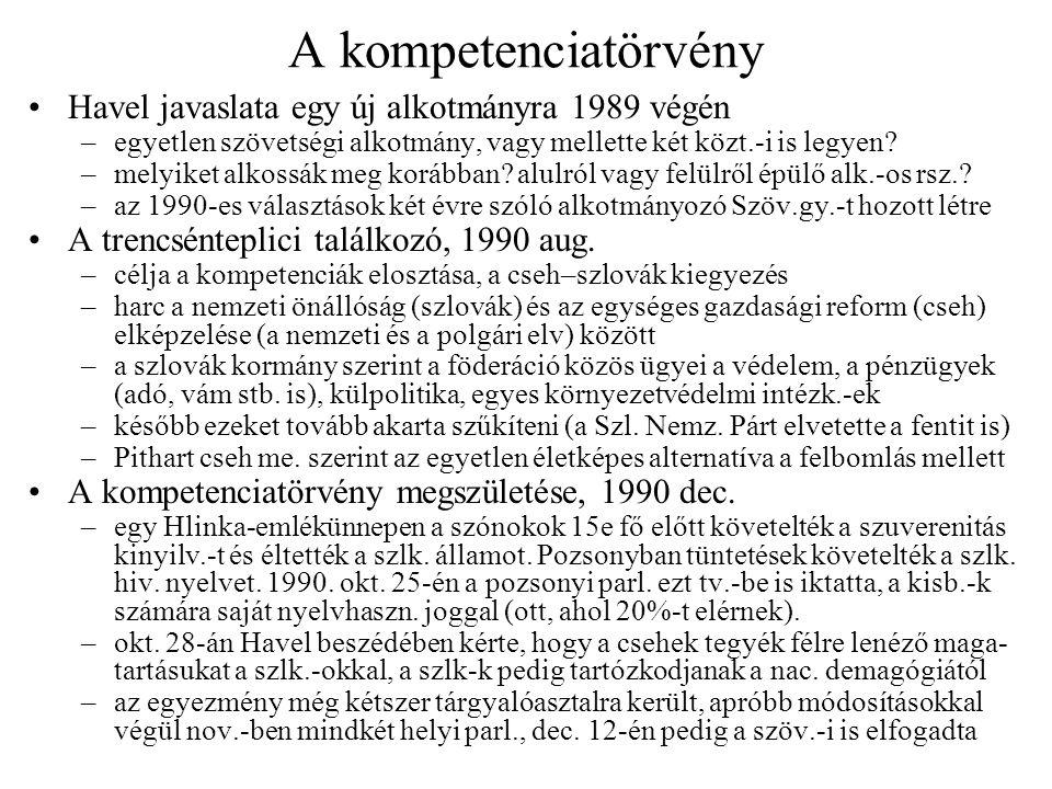 A kompetenciatörvény Havel javaslata egy új alkotmányra 1989 végén –egyetlen szövetségi alkotmány, vagy mellette két közt.-i is legyen? –melyiket alko
