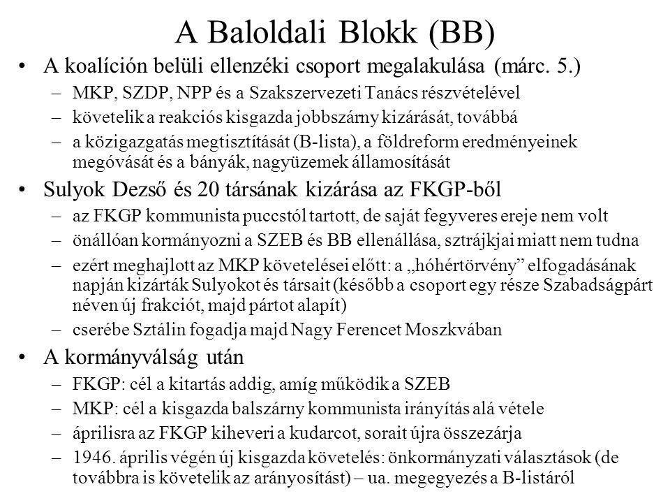 A Baloldali Blokk (BB) A koalíción belüli ellenzéki csoport megalakulása (márc. 5.) –MKP, SZDP, NPP és a Szakszervezeti Tanács részvételével –követeli