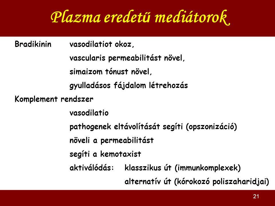 21 Plazma eredet ű mediátorok Bradikinin vasodilatiot okoz, vascularis permeabilitást növel, simaizom tónust növel, gyulladásos fájdalom létrehozás Komplement rendszer vasodilatio pathogenek eltávolítását segíti (opszonizáció) növeli a permeabilitást segíti a kemotaxist aktiválódás:klasszikus út (immunkomplexek) alternatív út (kórokozó poliszaharidjai)
