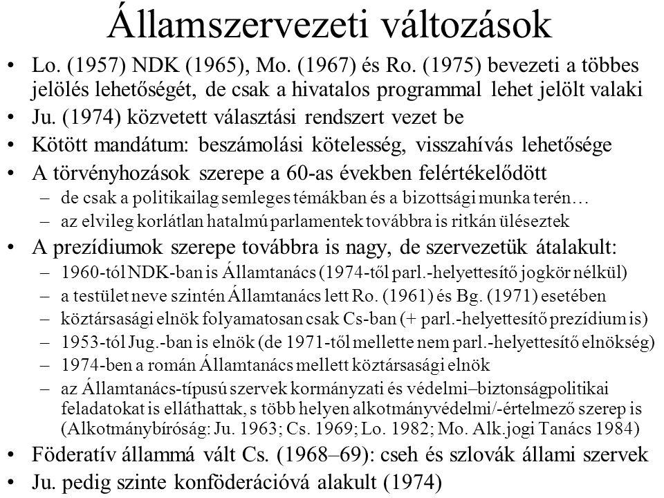 Államszervezeti változások Lo. (1957) NDK (1965), Mo. (1967) és Ro. (1975) bevezeti a többes jelölés lehetőségét, de csak a hivatalos programmal lehet