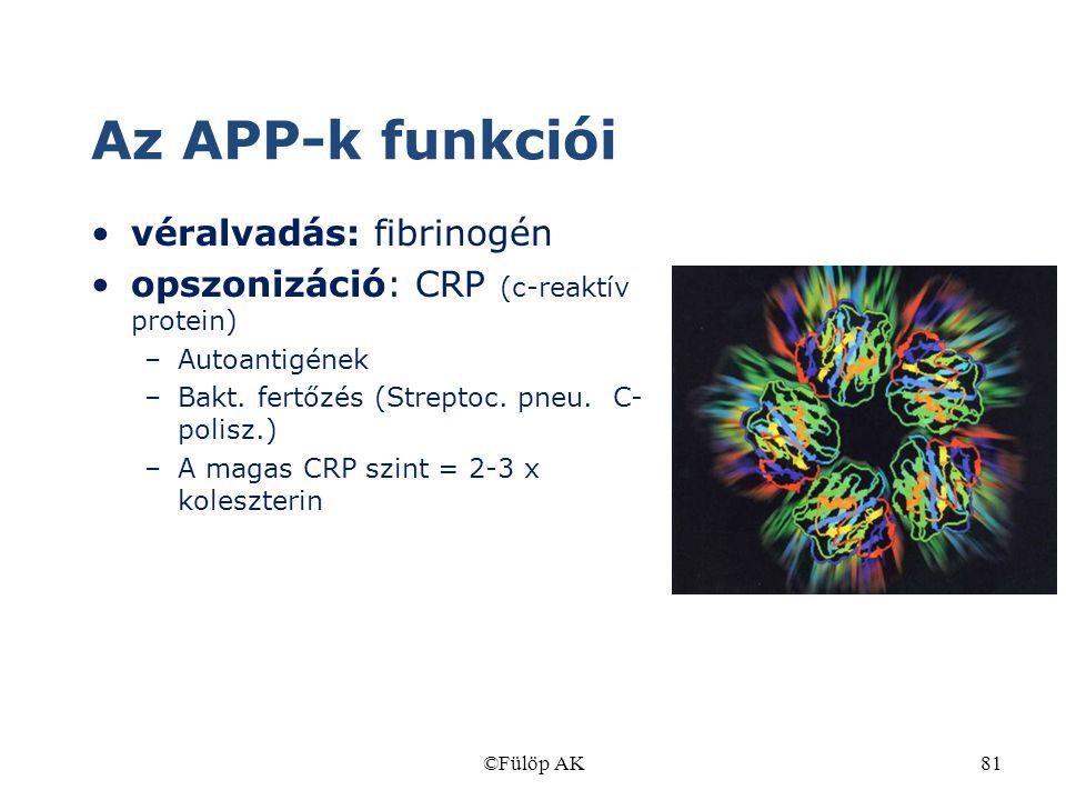 ©Fülöp AK81 Az APP-k funkciói véralvadás: fibrinogén opszonizáció: CRP (c-reaktív protein) –Autoantigének –Bakt. fertőzés (Streptoc. pneu. C- polisz.)