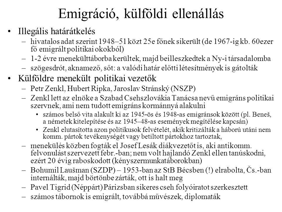 Emigráció, külföldi ellenállás Illegális határátkelés –hivatalos adat szerint 1948–51 közt 25e főnek sikerült (de 1967-ig kb. 60ezer fő emigrált polit