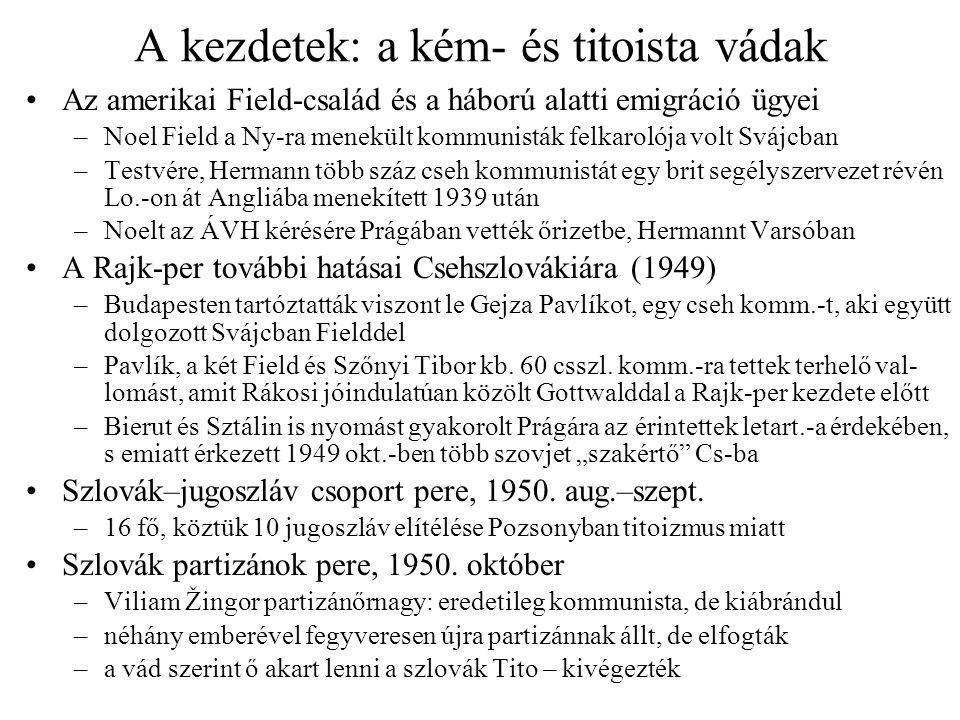 """A """"csehszlovák Rajk keresése, 1949–51 Nevek a magyarok listáján –Otto Šling morvao.-i párttitkár, Vladimír Clementis küm., Vilém Nový (a Rudé Právo főszerk.), Václav Nosek bm., Richárd Slánský (diplomata, a főtitkár testvére) és Evžen Löbl külker."""