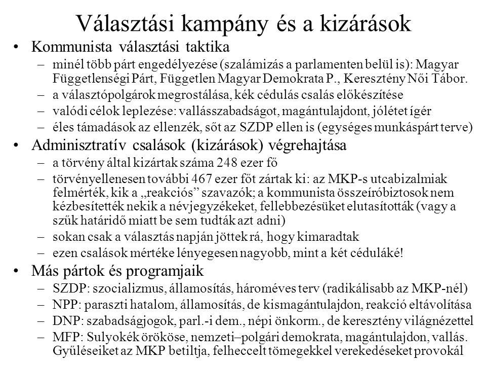"""A kékcédulás választások Előkészületek a választási csalásra –12 ezer munkás-aktivista fejenként 17 szavazatot adna le (=208 ezer voks) –teherautóval járnak faluról falura (mint """"turisták ) –a rendőrséget beavatták, hogy ne lépjen fel a visszaélésekkel szemben –egyes források szerint be akarták vonni az SZDP-t is, de ők kihátráltak A voksolás napja, 1947."""