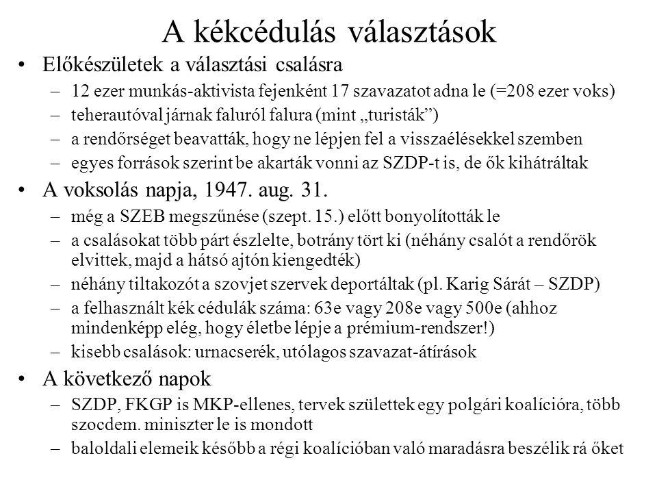 Eredmények hivatalos eredmények: –a BB nem ért el abszolút többséget –FKGP + ellenzék együtt csaknem 55% csalásokat kiküszöbölve: –a győztes párt az FKGP, DNP, MKP v.