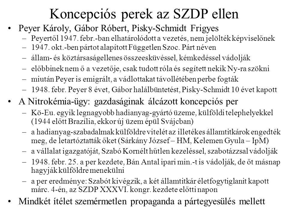 Az SZDP bekebelezése Az MKP tagkönyvcsere akciója –aki átlép, SZDP tagságának kezdetét MKP-tagság kezdetének tekintik –tömeges átlépések után tagfelvételi zárlat (a febr.