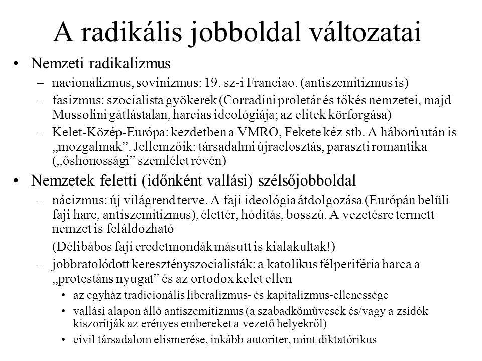 A radikális jobboldal változatai Nemzeti radikalizmus –nacionalizmus, sovinizmus: 19.