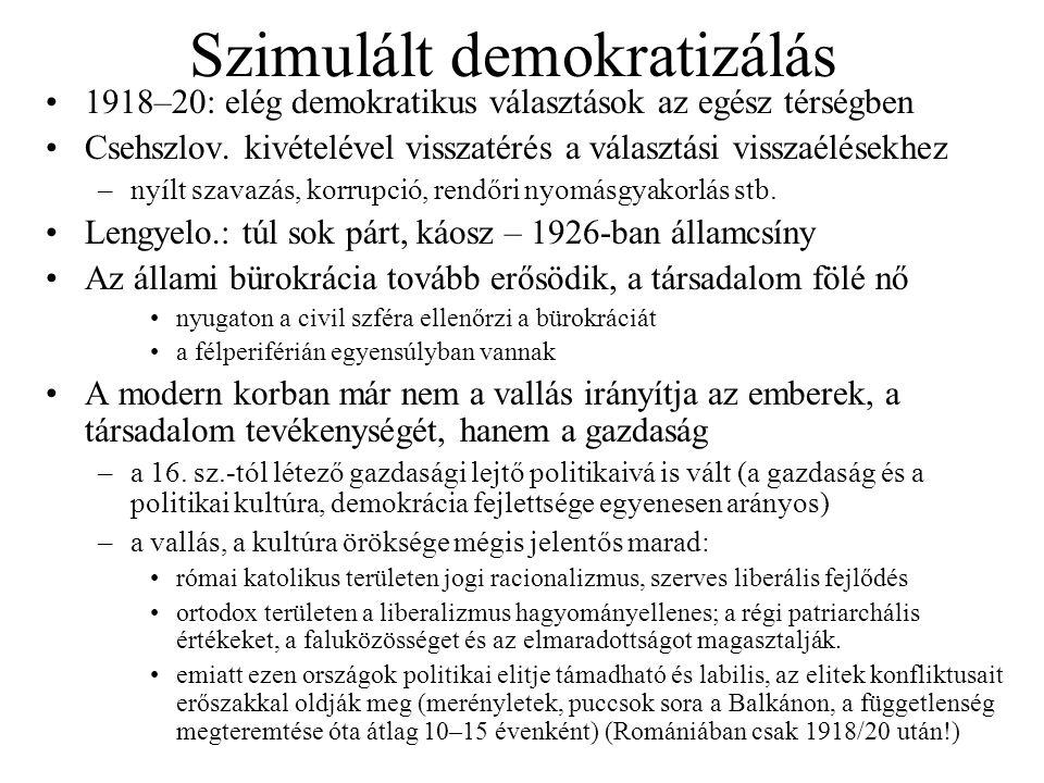 Szimulált demokratizálás 1918–20: elég demokratikus választások az egész térségben Csehszlov.