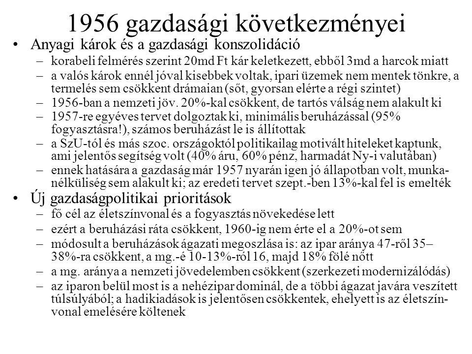 1956 gazdasági következményei Anyagi károk és a gazdasági konszolidáció –korabeli felmérés szerint 20md Ft kár keletkezett, ebből 3md a harcok miatt –