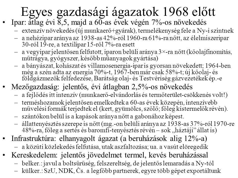 Egyes gazdasági ágazatok 1968 előtt Ipar: átlag évi 8,5, majd a 60-as évek végén 7%-os növekedés –extenzív növekedés (új munkaerő+gyárak), termelékeny