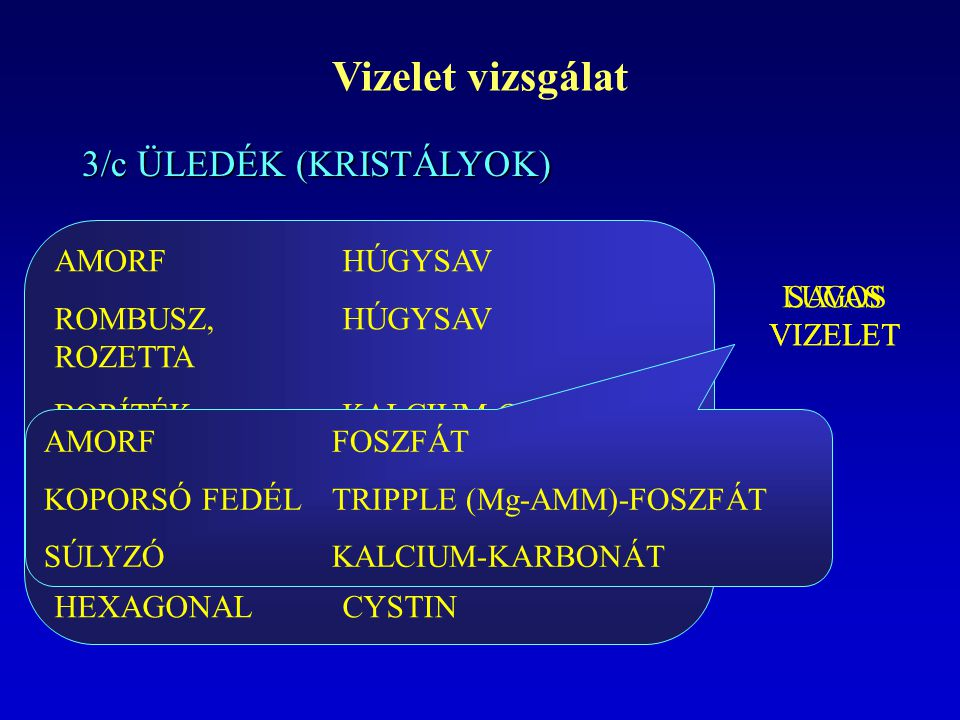 Vizelet vizsgálat 3/c ÜLEDÉK (KRISTÁLYOK) AMORFHÚGYSAV ROMBUSZ,HÚGYSAV ROZETTA BORÍTÉKKALCIUM-OXALÁT TŰHÚGYSAV, SULFA-GYÓGYSZER, RADIO-KONTRASZT HEXAGONALCYSTIN SAVAS VIZELET AMORFFOSZFÁT KOPORSÓ FEDÉLTRIPPLE (Mg-AMM)-FOSZFÁT SÚLYZÓKALCIUM-KARBONÁT LUGOS VIZELET