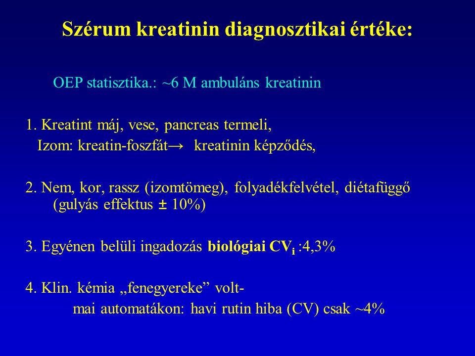 Szérum kreatinin diagnosztikai értéke: OEP statisztika.: ~6 M ambuláns kreatinin 1. Kreatint máj, vese, pancreas termeli, Izom: kreatin-foszfát→ kreat