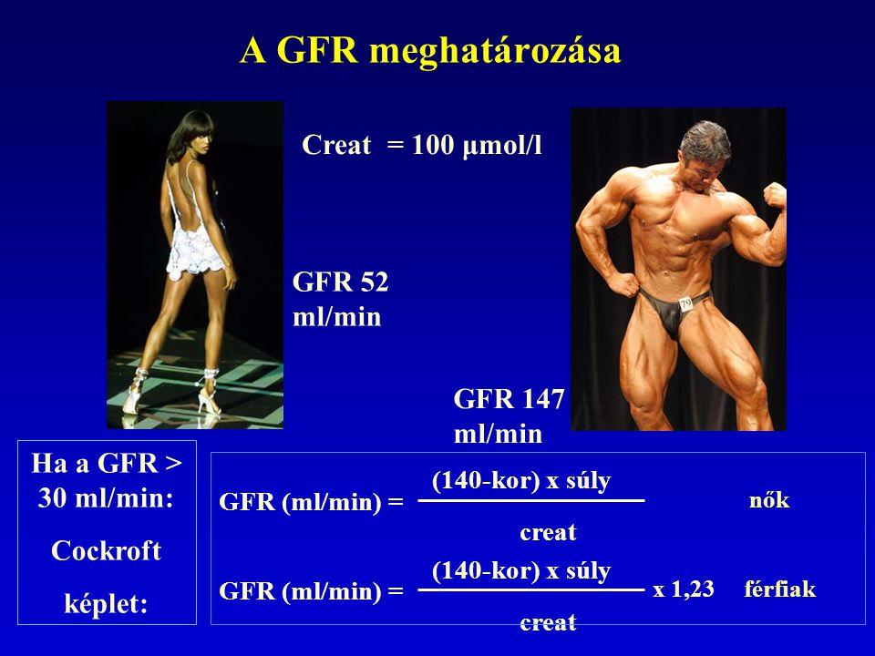 A GFR meghatározása (140-kor) x súly creat GFR (ml/min) = (140-kor) x súly creat GFR (ml/min) = nők x 1,23 férfiak Ha a GFR > 30 ml/min: Cockroft képlet: Creat = 100 μmol/l GFR 52 ml/min GFR 147 ml/min