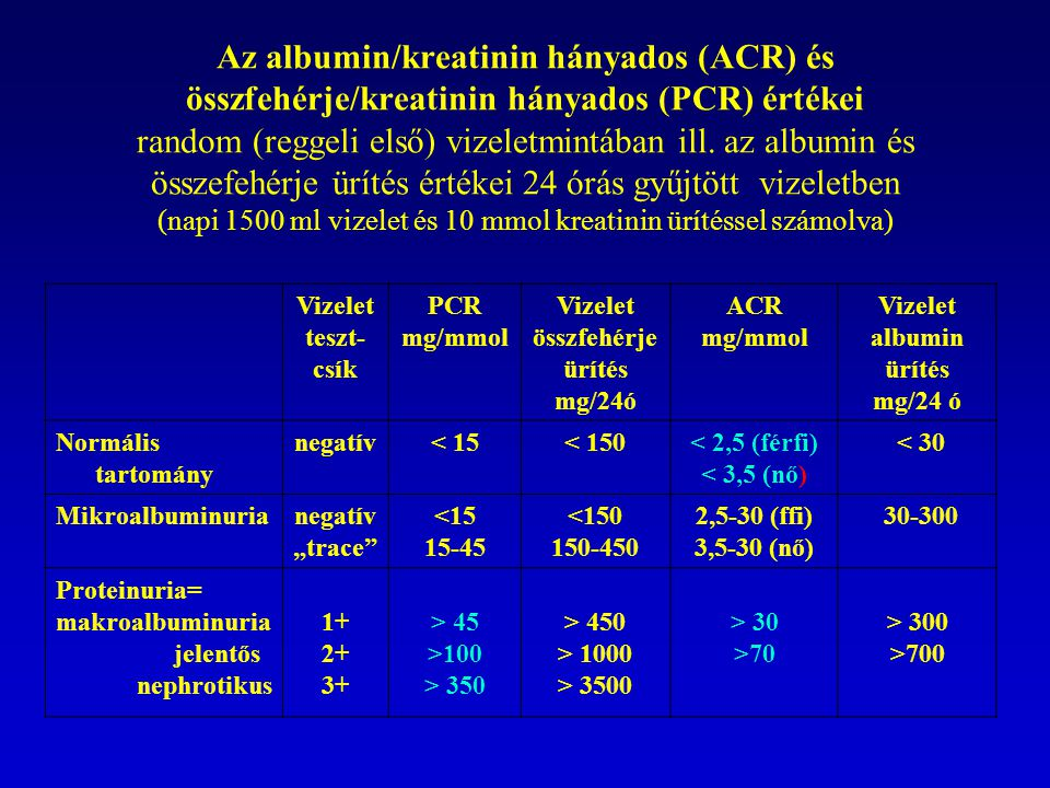 Az albumin/kreatinin hányados (ACR) és összfehérje/kreatinin hányados (PCR) értékei random (reggeli első) vizeletmintában ill.