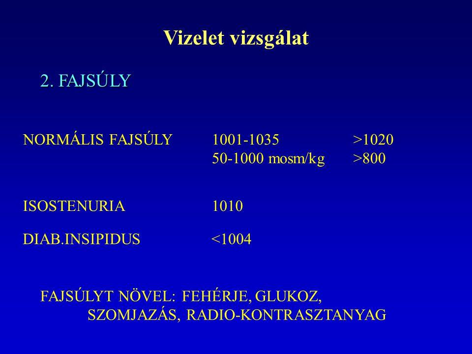 Vizelet vizsgálat 2. FAJSÚLY NORMÁLIS FAJSÚLY1001-1035>1020 50-1000 mosm/kg >800 ISOSTENURIA1010 DIAB.INSIPIDUS<1004 FAJSÚLYT NÖVEL: FEHÉRJE, GLUKOZ,
