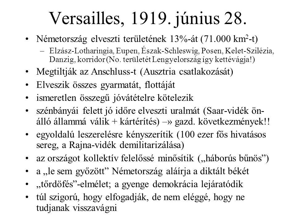 Versailles, 1919. június 28. Németország elveszti területének 13%-át (71.000 km 2 -t) –Elzász-Lotharingia, Eupen, Észak-Schleswig, Posen, Kelet-Sziléz