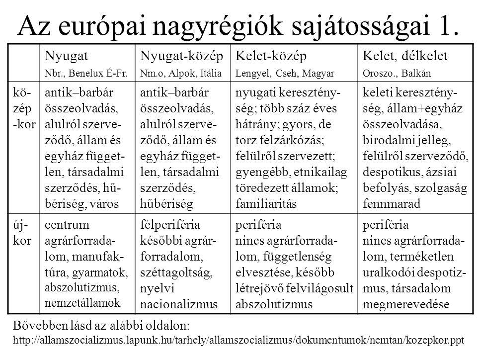 Az európai nagyrégiók sajátosságai 2.Ny, Ny-középKelet-középDélkelet/BalkánKelet/Oroszo.
