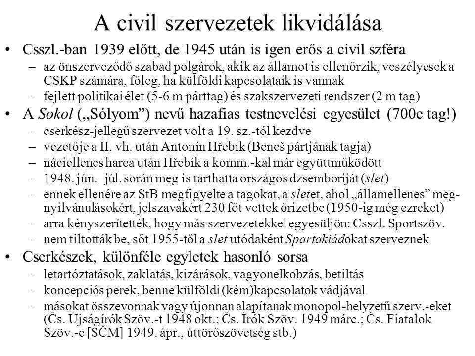A civil szervezetek likvidálása Csszl.-ban 1939 előtt, de 1945 után is igen erős a civil szféra –az önszerveződő szabad polgárok, akik az államot is e
