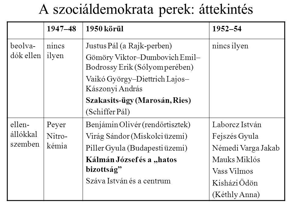 A szociáldemokrata perek: áttekintés 1947–481950 körül1952–54 beolva- dók ellen nincs ilyen Justus Pál (a Rajk-perben) Gömöry Viktor–Dumbovich Emil– B