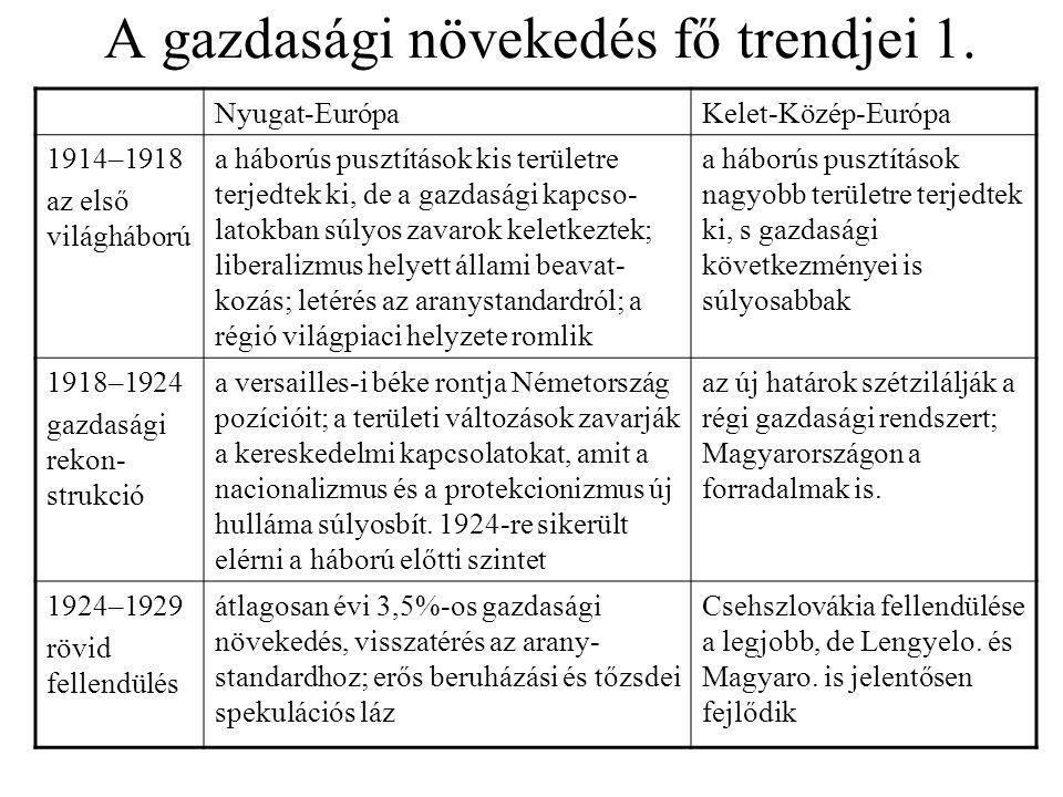 A gazdasági növekedés fő trendjei 1. Nyugat-EurópaKelet-Közép-Európa 1914–1918 az első világháború a háborús pusztítások kis területre terjedtek ki, d