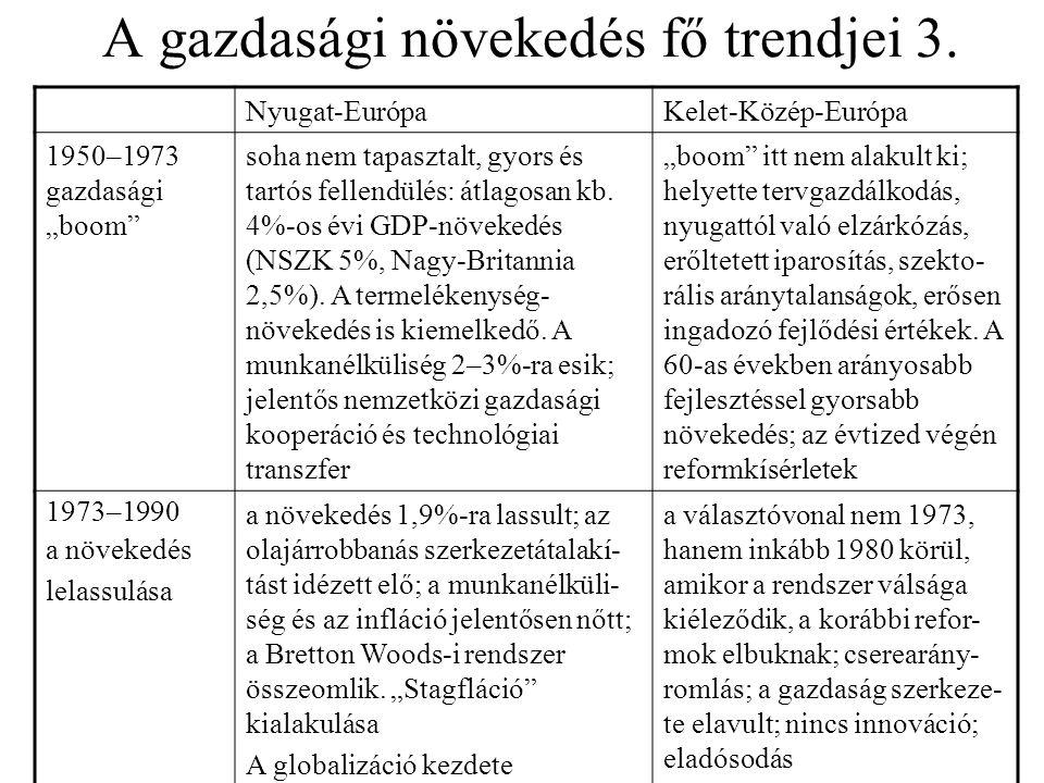 """A gazdasági növekedés fő trendjei 3. Nyugat-EurópaKelet-Közép-Európa 1950–1973 gazdasági """"boom"""" soha nem tapasztalt, gyors és tartós fellendülés: átla"""