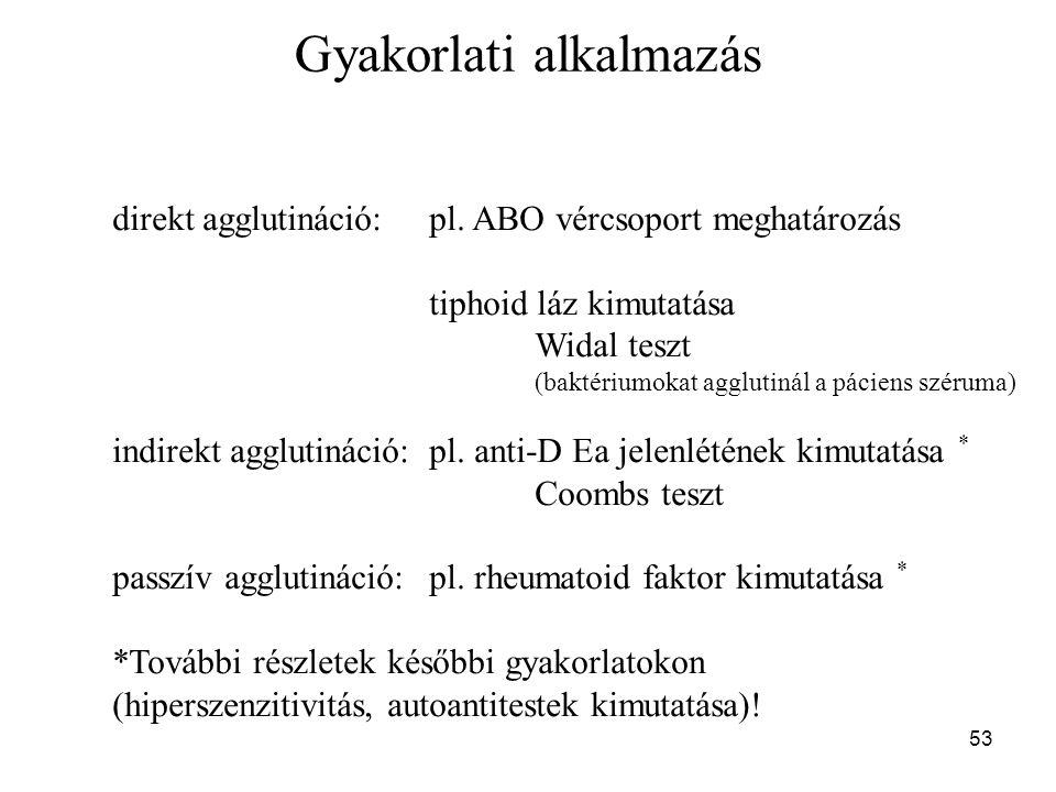 53 Gyakorlati alkalmazás direkt agglutináció:pl. ABO vércsoport meghatározás tiphoid láz kimutatása Widal teszt (baktériumokat agglutinál a páciens sz