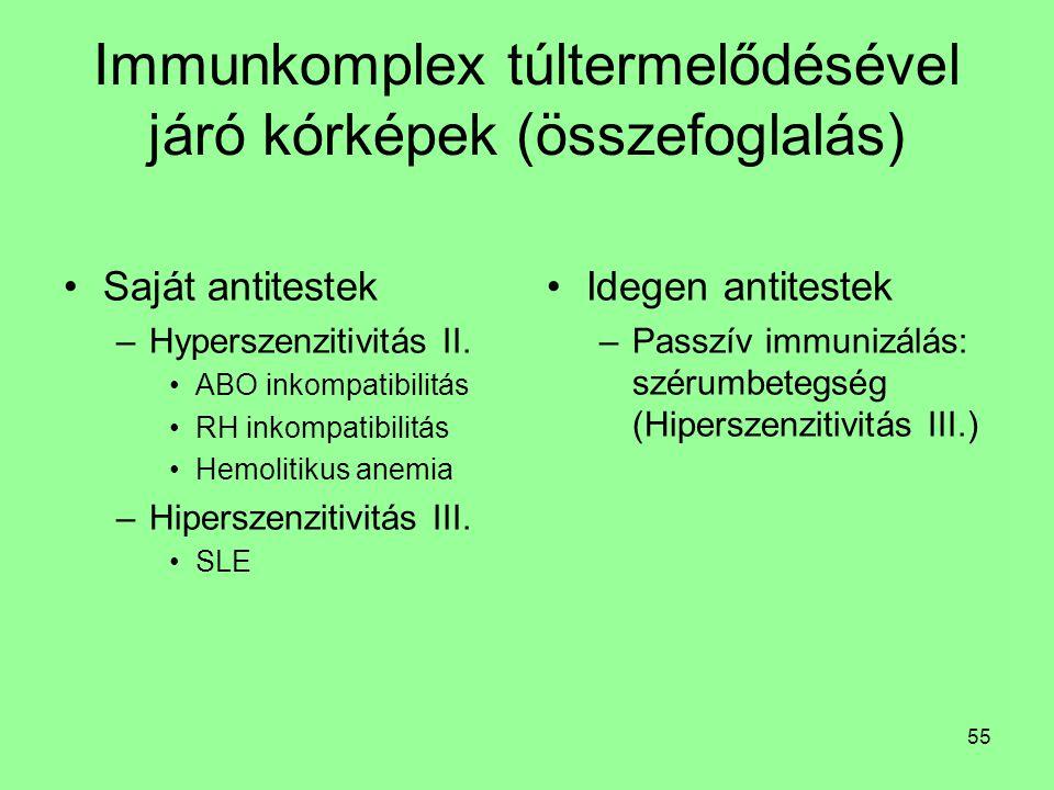55 Immunkomplex túltermelődésével járó kórképek (összefoglalás) Saját antitestek –Hyperszenzitivitás II. ABO inkompatibilitás RH inkompatibilitás Hemo