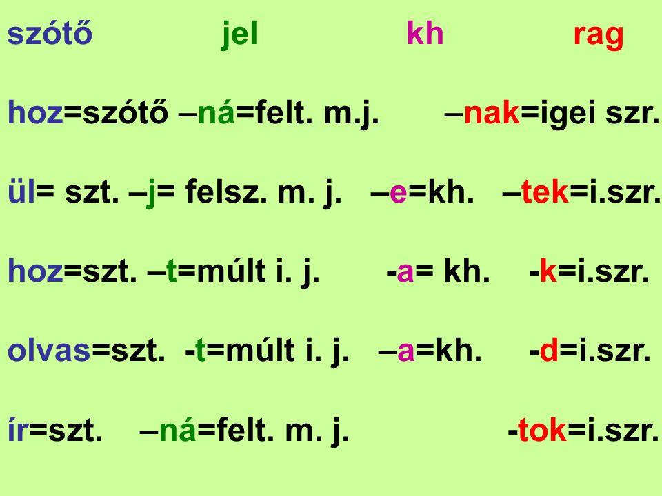 szótő jel kh rag hoz=szótő –ná=felt. m.j. –nak=igei szr. ül= szt. –j= felsz. m. j. –e=kh. –tek=i.szr. hoz=szt. –t=múlt i. j. -a= kh. -k=i.szr. olvas=s