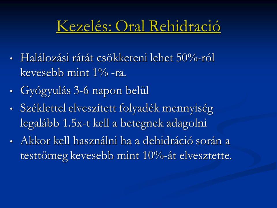 Kezelés: Oral Rehidració Halálozási rátát csökketeni lehet 50%-ról kevesebb mint 1% -ra. Halálozási rátát csökketeni lehet 50%-ról kevesebb mint 1% -r