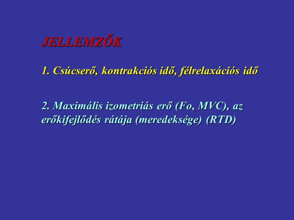 ERŐ – IDŐ JELLEMZŐK 1. Rángásos 2. Tetanuszos