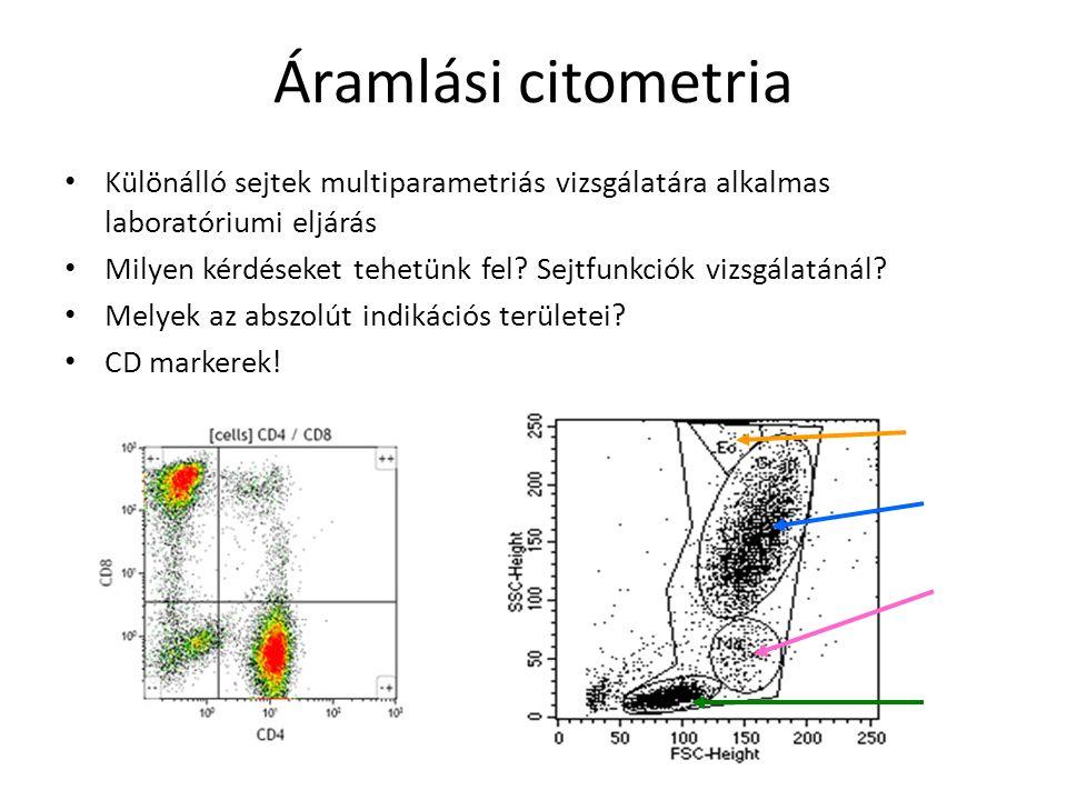 Áramlási citometria Különálló sejtek multiparametriás vizsgálatára alkalmas laboratóriumi eljárás Milyen kérdéseket tehetünk fel? Sejtfunkciók vizsgál