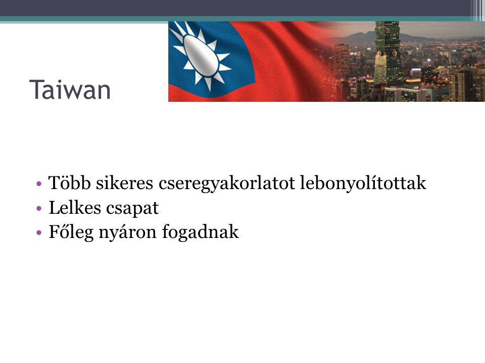 Taiwan Több sikeres cseregyakorlatot lebonyolítottak Lelkes csapat Főleg nyáron fogadnak