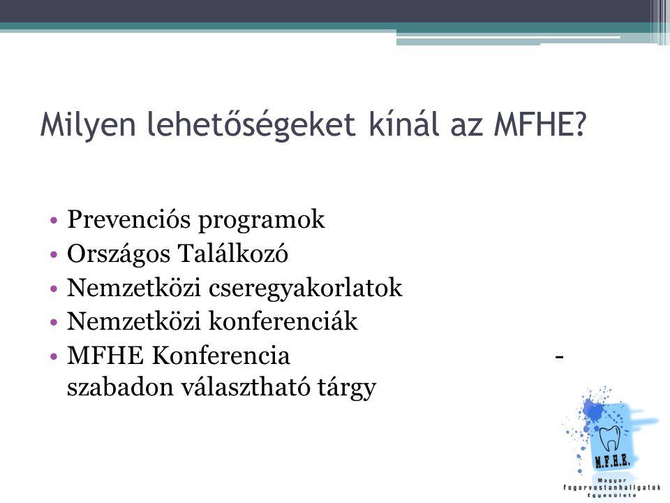 Prevenciós programok Országos Találkozó Nemzetközi cseregyakorlatok Nemzetközi konferenciák MFHE Konferencia - szabadon választható tárgy Milyen lehet