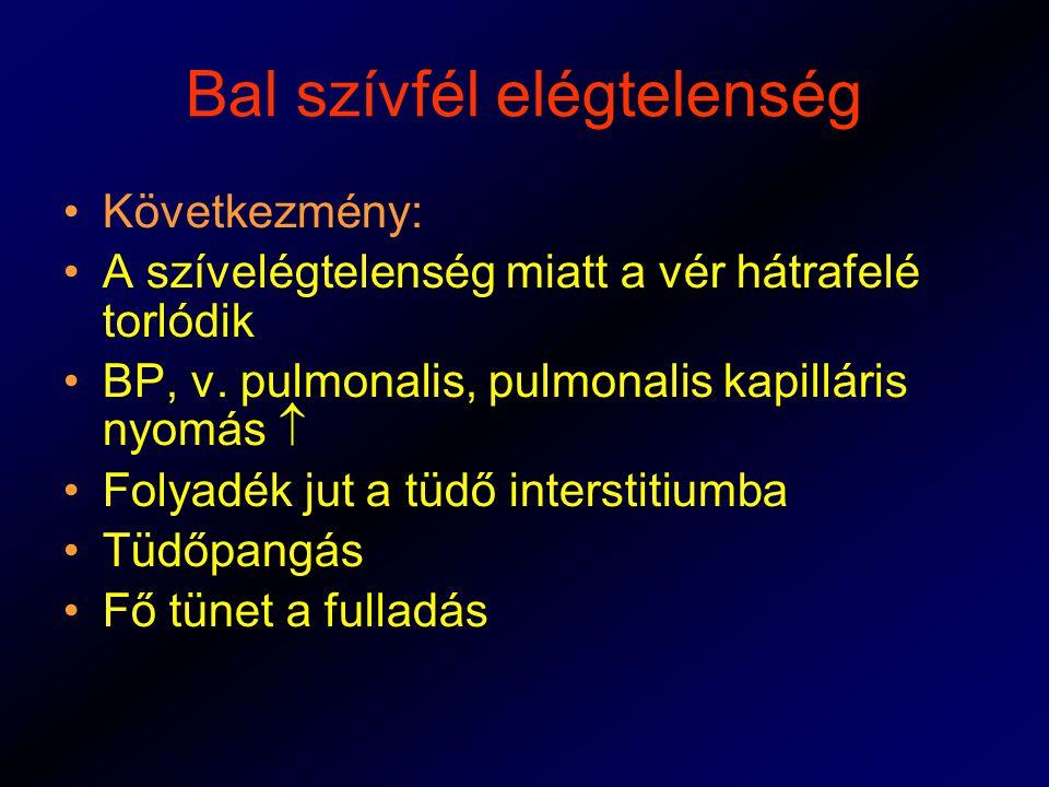 Bal szívfél elégtelenség Következmény: A szívelégtelenség miatt a vér hátrafelé torlódik BP, v.
