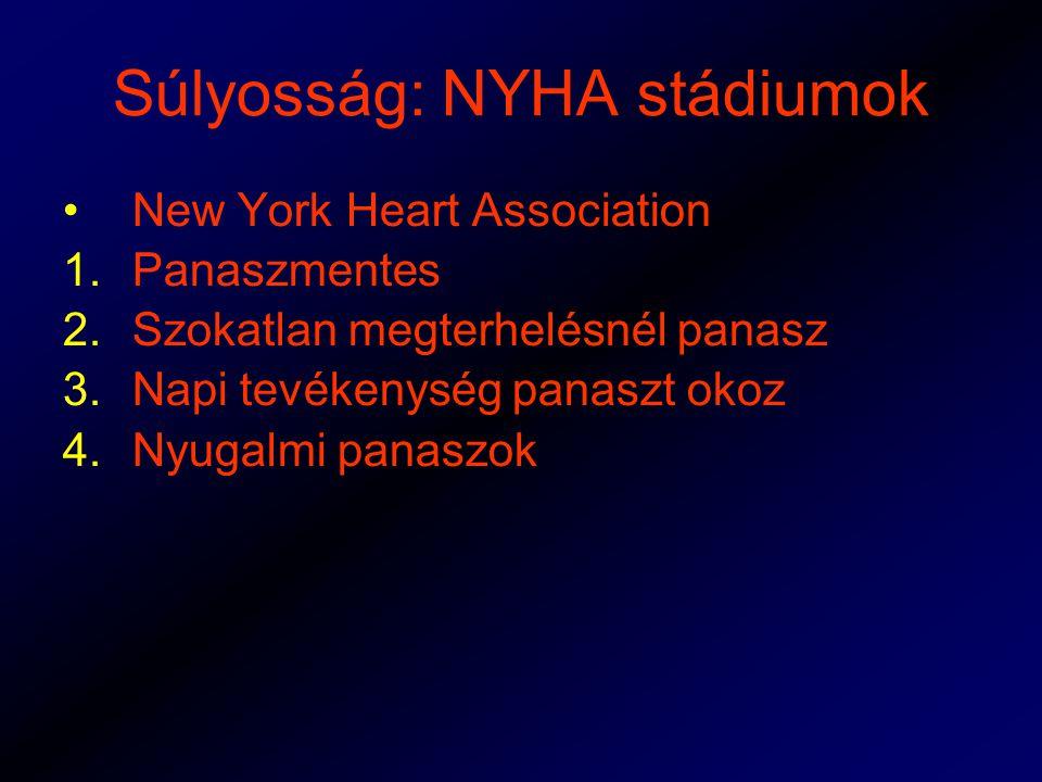 Súlyosság: NYHA stádiumok New York Heart Association 1.Panaszmentes 2.Szokatlan megterhelésnél panasz 3.Napi tevékenység panaszt okoz 4.Nyugalmi panaszok