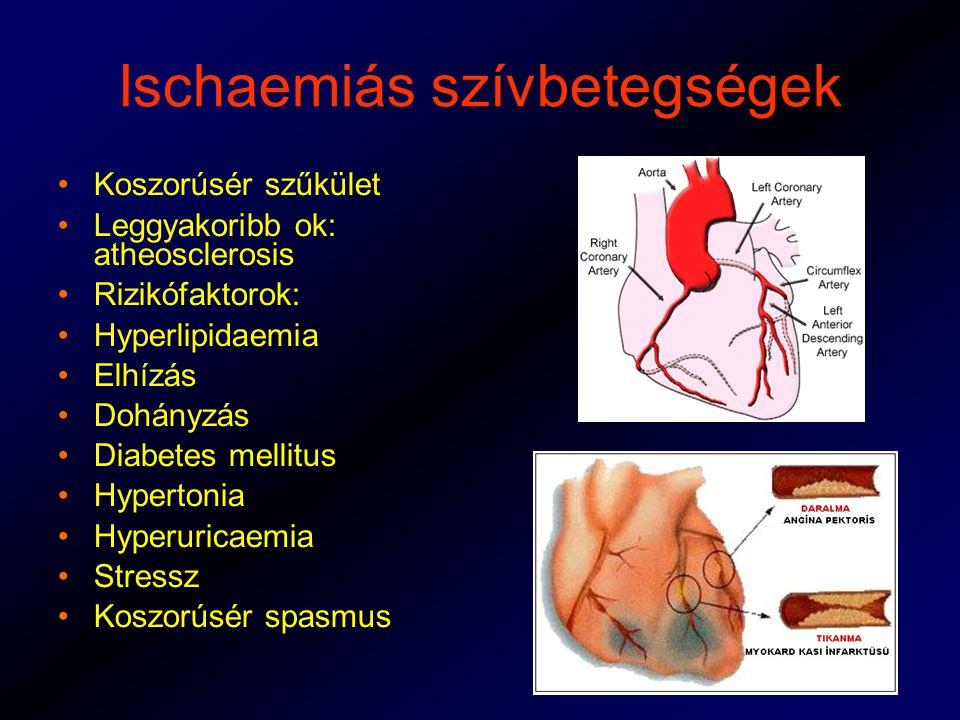 Ischaemiás szívbetegségek Koszorúsér szűkület Leggyakoribb ok: atheosclerosis Rizikófaktorok: Hyperlipidaemia Elhízás Dohányzás Diabetes mellitus Hypertonia Hyperuricaemia Stressz Koszorúsér spasmus