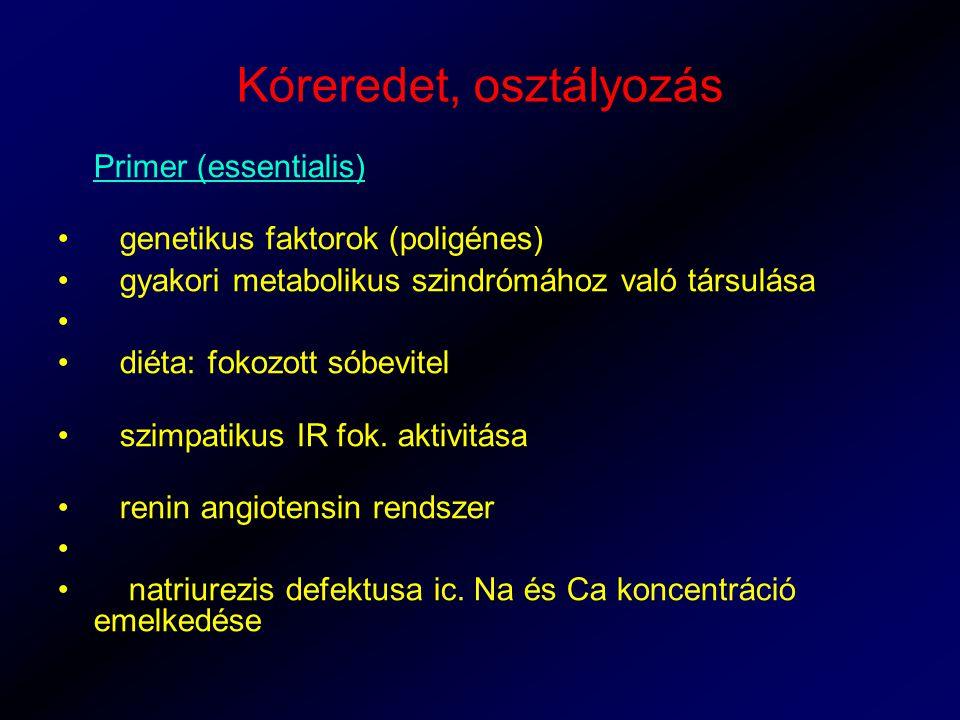 Kóreredet, osztályozás Primer (essentialis) genetikus faktorok (poligénes) gyakori metabolikus szindrómához való társulása diéta: fokozott sóbevitel szimpatikus IR fok.