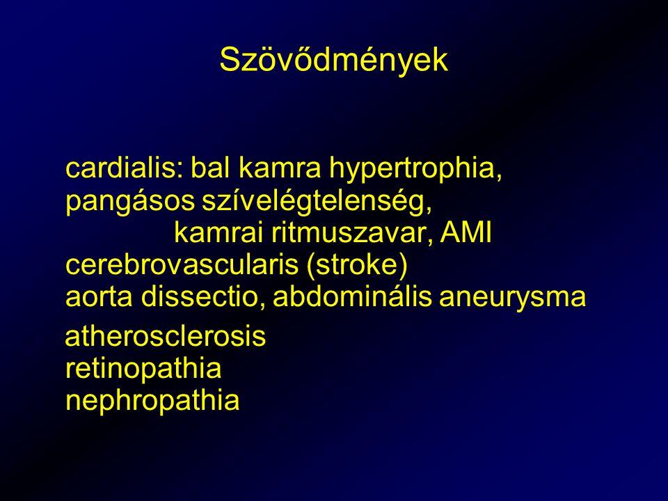 Szövődmények cardialis: bal kamra hypertrophia, pangásos szívelégtelenség, kamrai ritmuszavar, AMI cerebrovascularis (stroke) aorta dissectio, abdominális aneurysma atherosclerosis retinopathia nephropathia