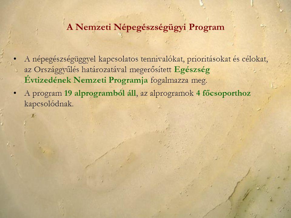 A Nemzeti Népegészségügyi Program A népegészségüggyel kapcsolatos tennivalókat, prioritásokat és célokat, az Országgyűlés határozatával megerősített E