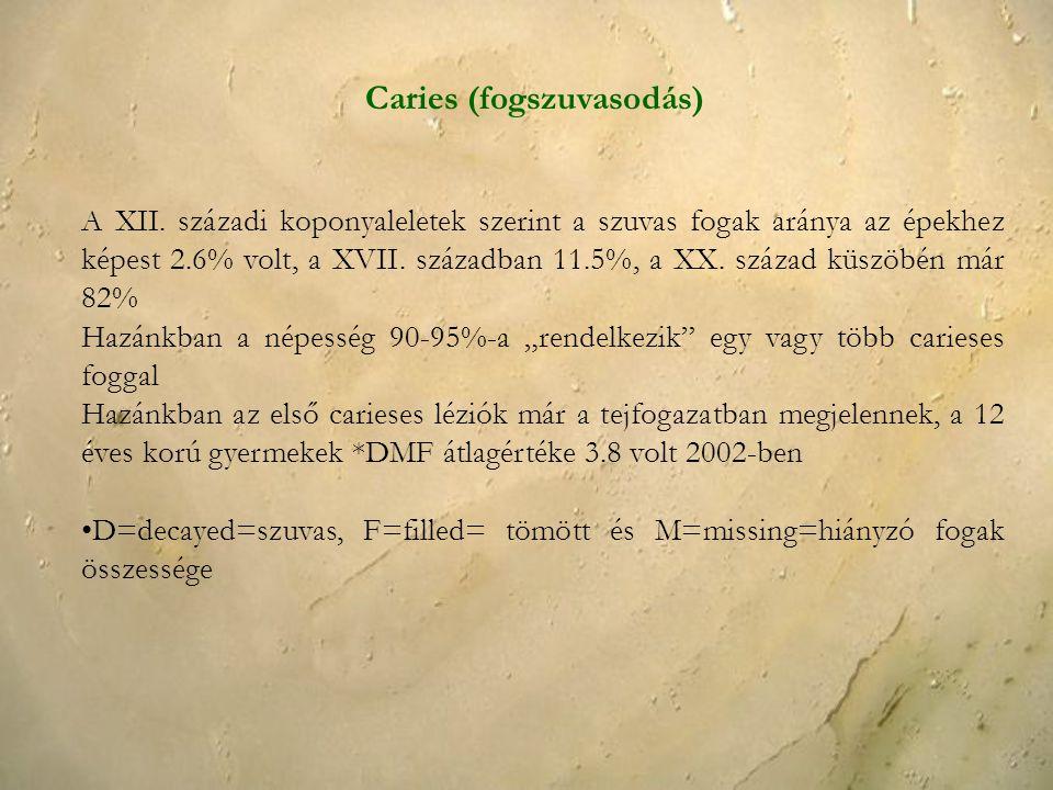 Caries (fogszuvasodás) A XII. századi koponyaleletek szerint a szuvas fogak aránya az épekhez képest 2.6% volt, a XVII. században 11.5%, a XX. század