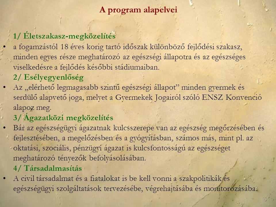 A program alapelvei 1/ Életszakasz-megközelítés a fogamzástól 18 éves korig tartó időszak különböző fejlődési szakasz, minden egyes része meghatározó