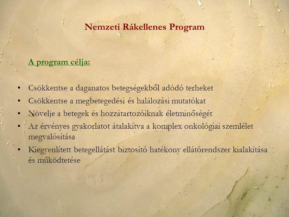 Nemzeti Rákellenes Program A program célja: Csökkentse a daganatos betegségekből adódó terheket Csökkentse a megbetegedési és halálozási mutatókat Növ