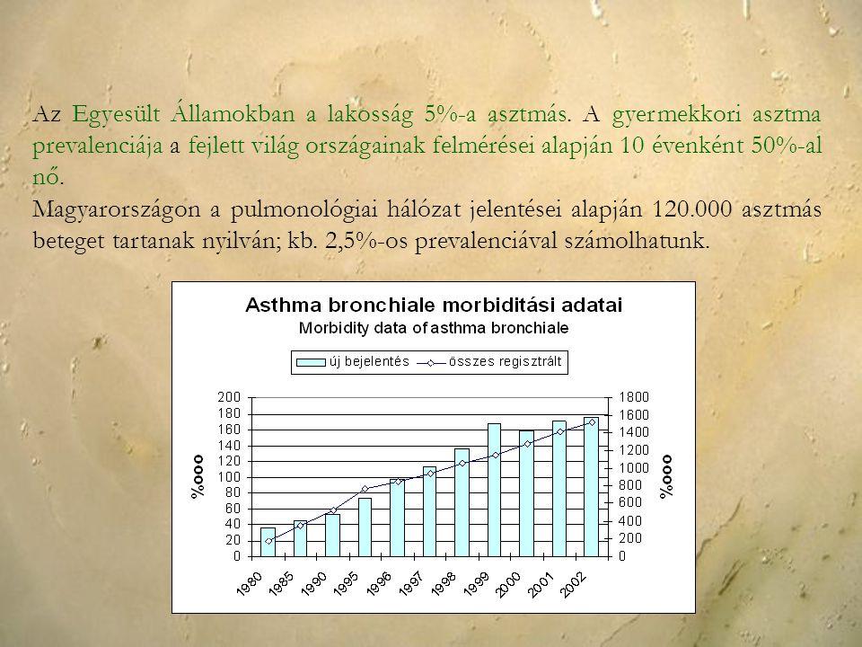 Az Egyesült Államokban a lakosság 5%-a asztmás. A gyermekkori asztma prevalenciája a fejlett világ országainak felmérései alapján 10 évenként 50%-al n